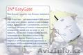 GSM шлюз аналоговый 2N EasyGate (501303)